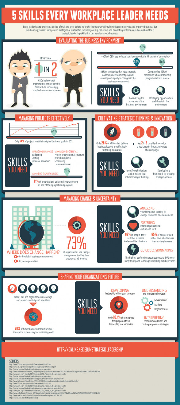 5 Skills Every Workplace Leader Needs