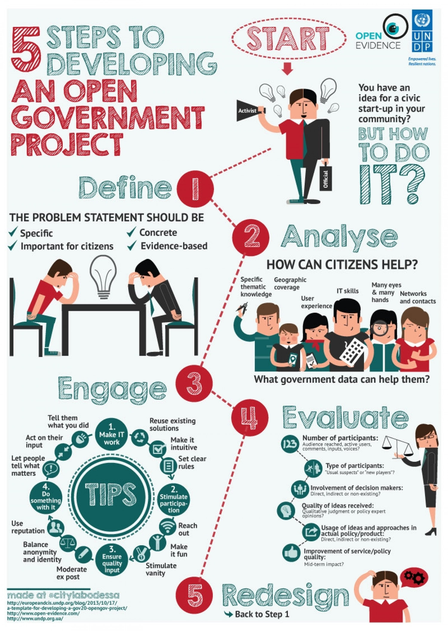 Project Steps: 5 Steps To Developing An Open Government Project