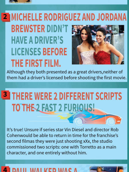 5 Things You Didn't Know About The Fast & The Furious Infographic