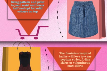 5 Tips To Dress For An Inverted Triangle Body Shape Infographic