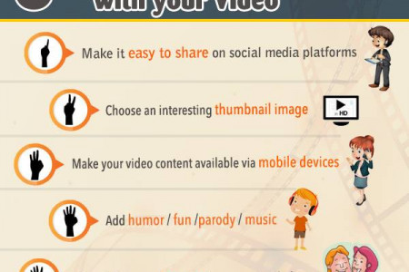 5 Tips to Engage Teens with your Video.. Infographic