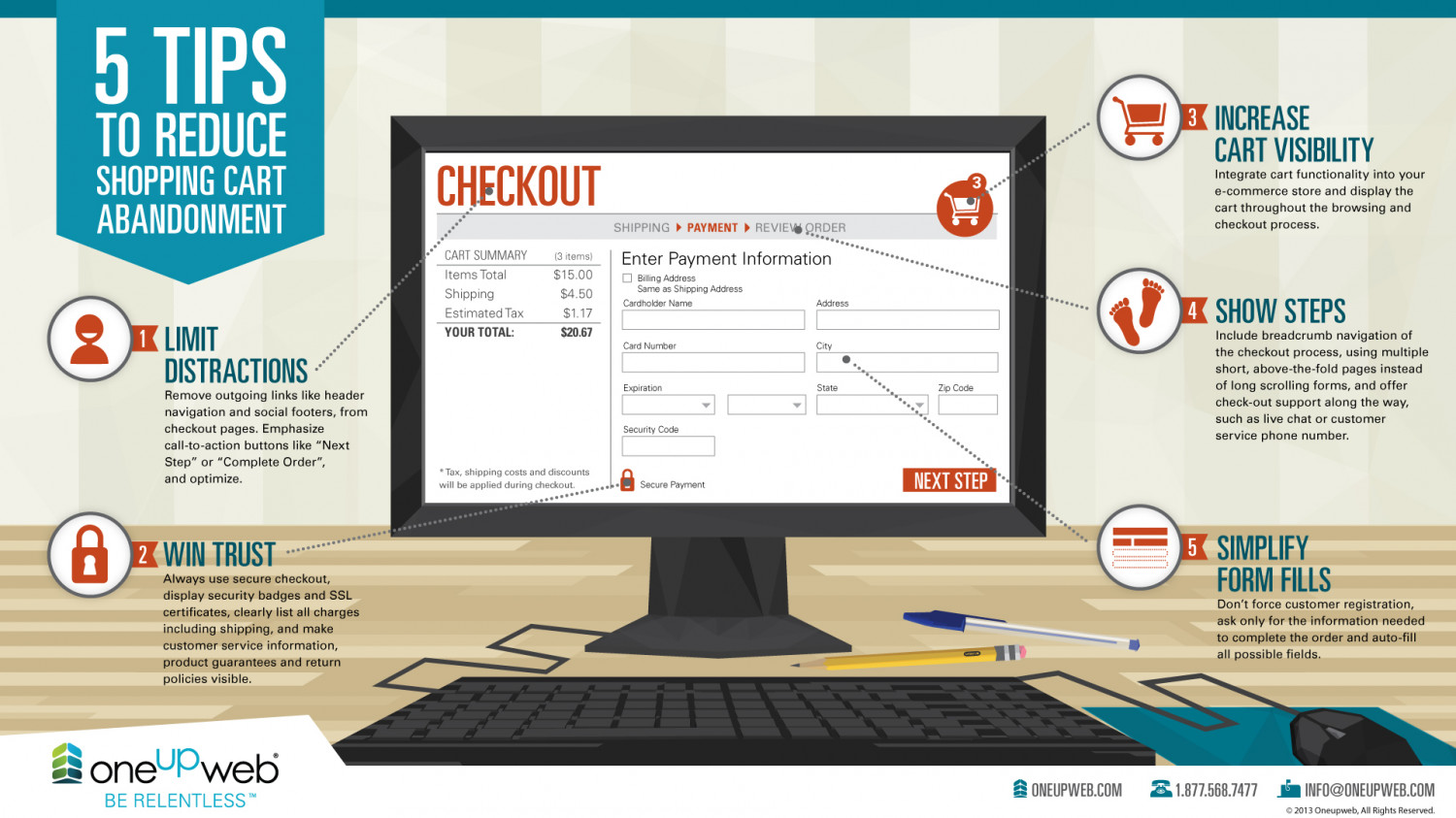5 Tips To Reduce Shopping Cart Abandonment Infographic