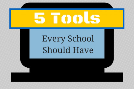 5 Tools Every School Should Have Infographic