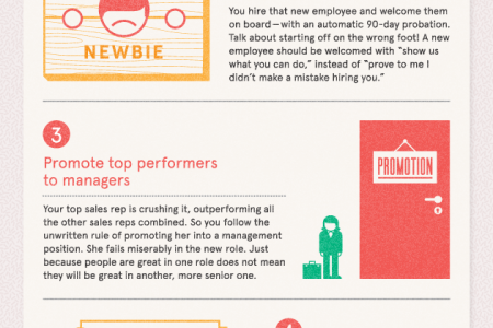 5 Unwritten Rules That Will Kill Your Business Infographic