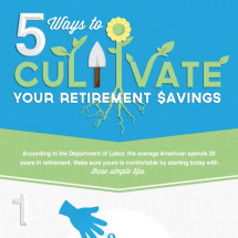 5 Ways On How To Save For Retirement Infographic