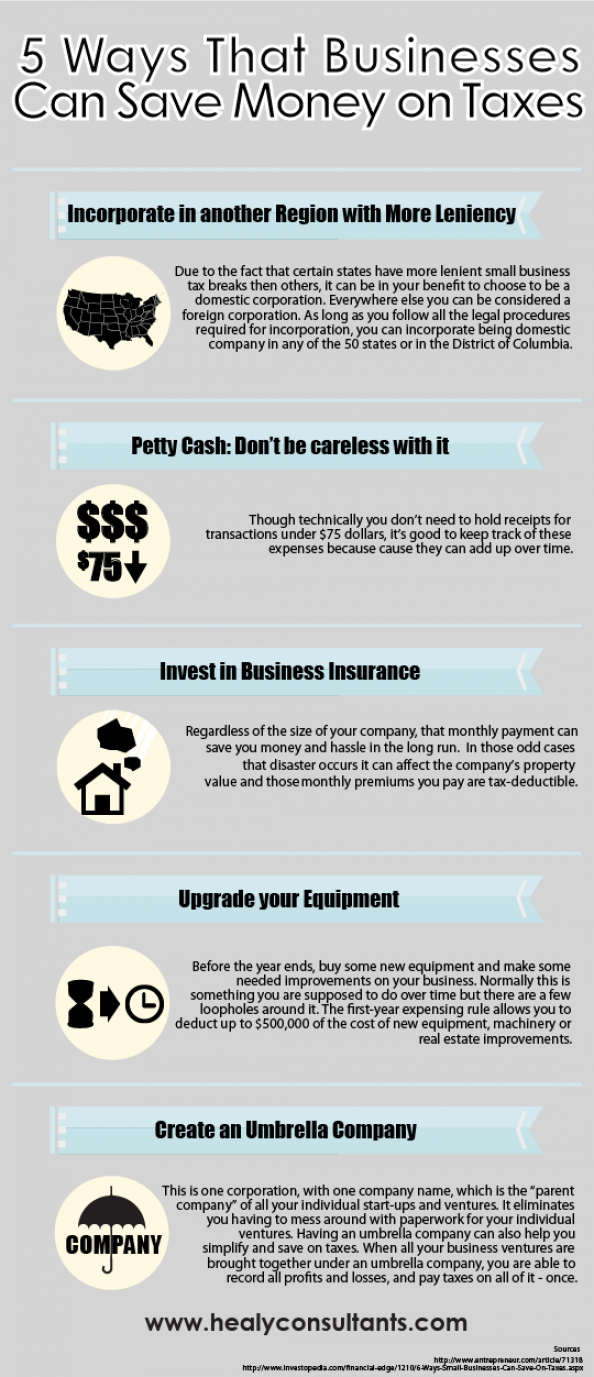5 Ways That Businesses Can Save Money on Taxes Infographic