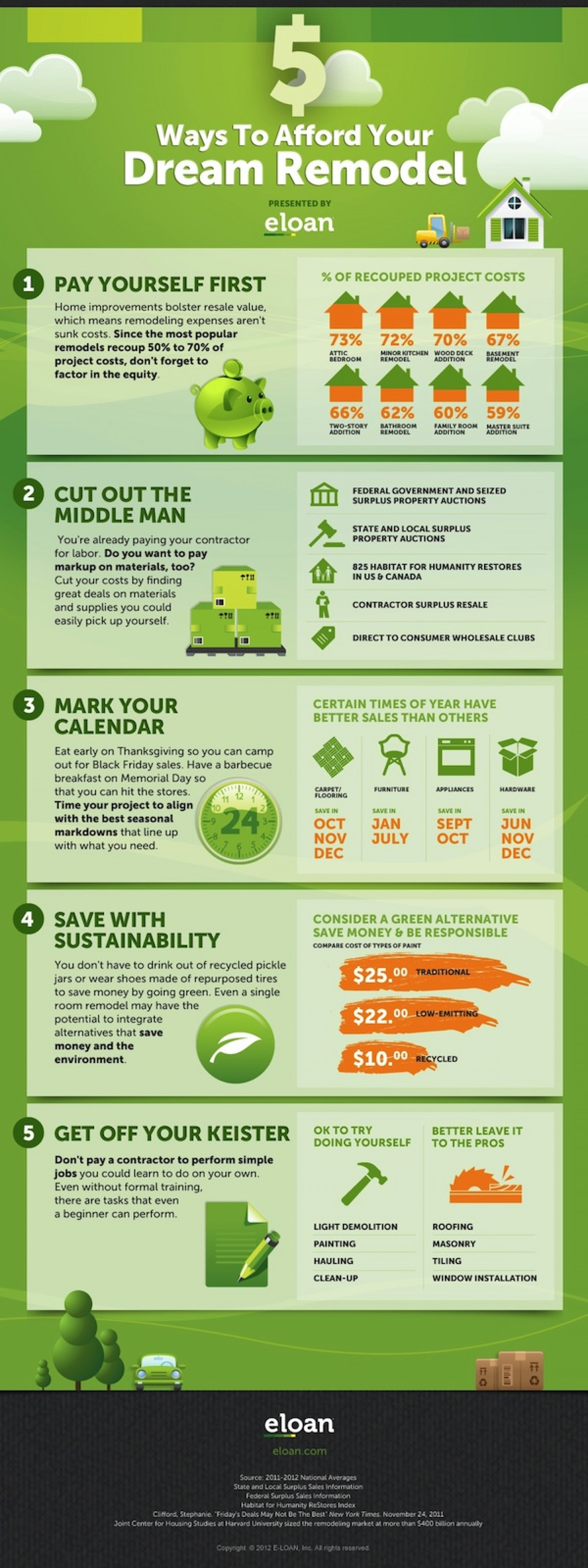 5 Ways to Afford Your Dream Remodel  Infographic
