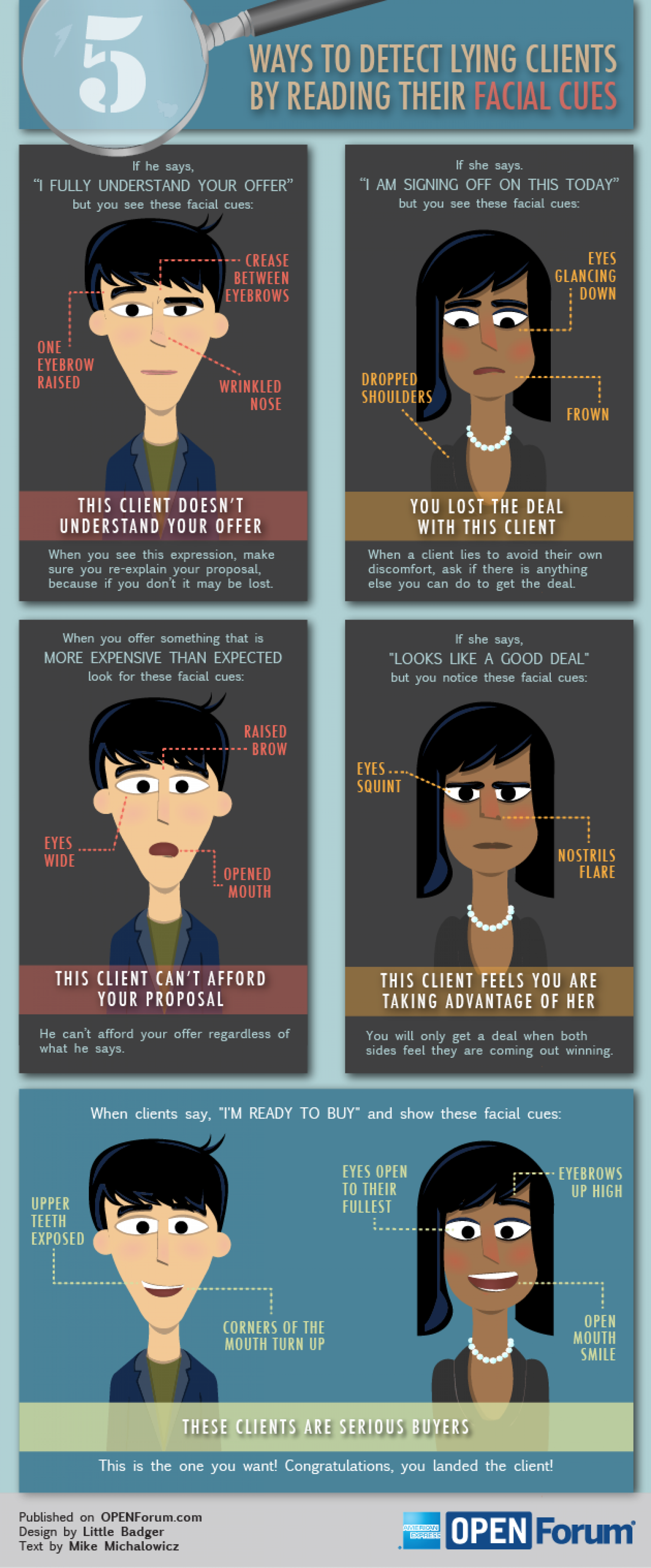 5 Ways to Detect Lying Clients by Reading Their Facial Cues Infographic