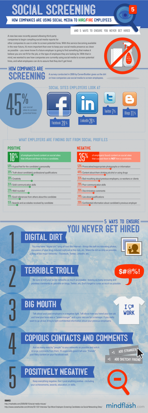 5 Ways to Ensure You Never Get Hired