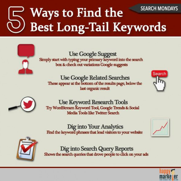 5 Ways To Find The Best Long Tail Keywords