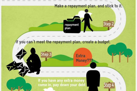 5 Ways to Overcome Your Debt Infographic