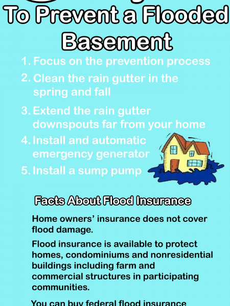 5 Ways To Prevent Flooded Basement Infographic
