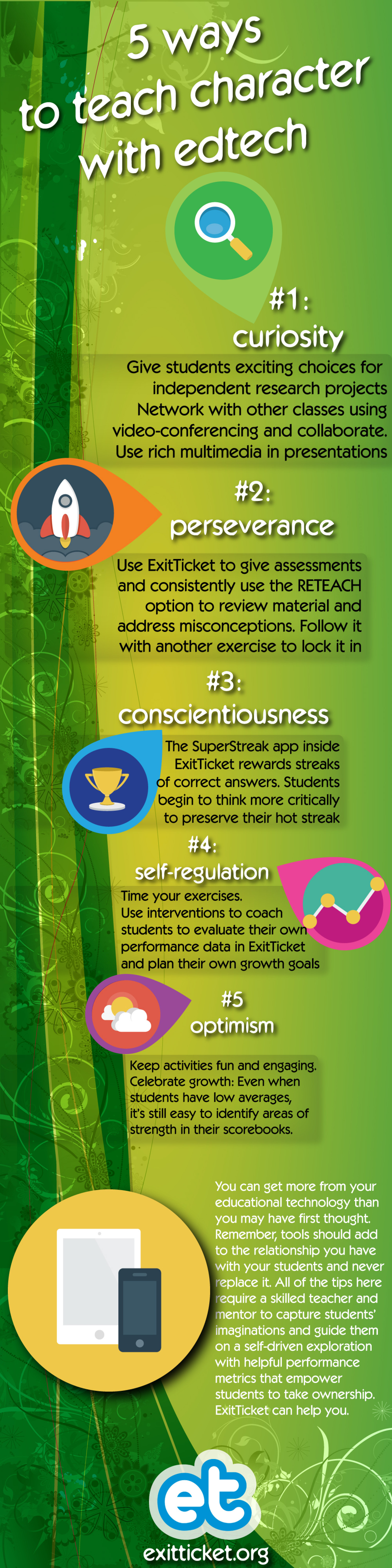 5 Ways to Teach Character with Edtech Infographic