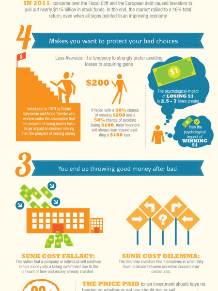 5 Ways your brain tricks you into bad investment decisions. Infographic