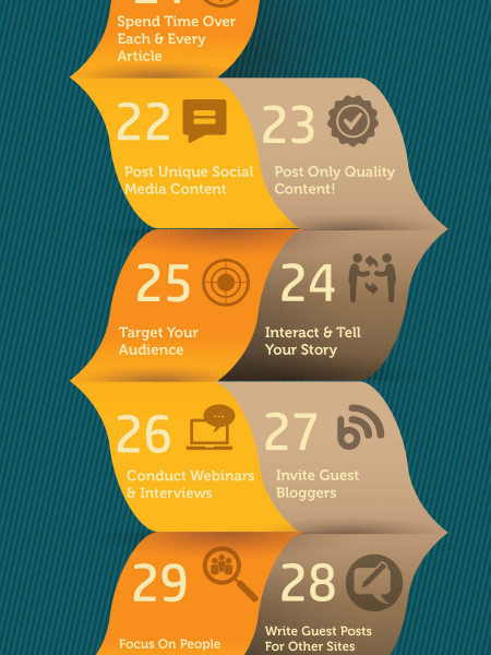 50 Blogging Tips from the Experts Infographic