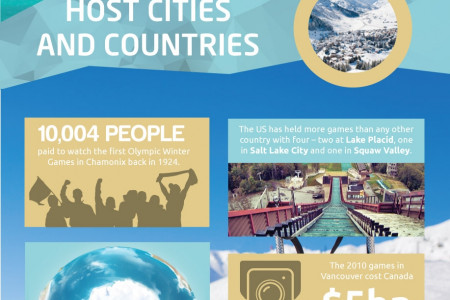 50 Crazy Facts About The Winter Olympics Infographic