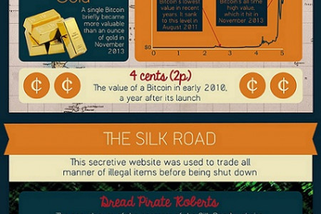 50 Insane Facts about Bitcoin Infographic