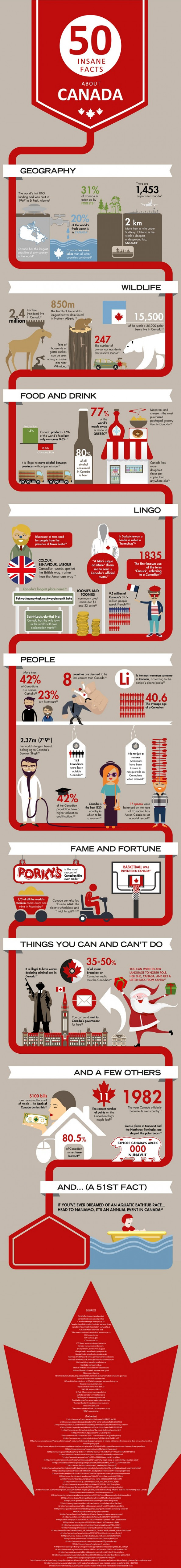 50 Insane Facts about Canada  Infographic