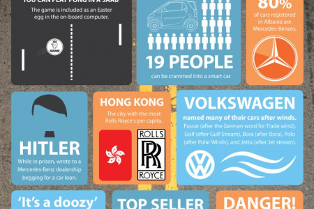 50 Quirky Facts About Cars Infographic