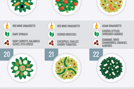 50 Simple Salads for Every Season - Vertical Infographic