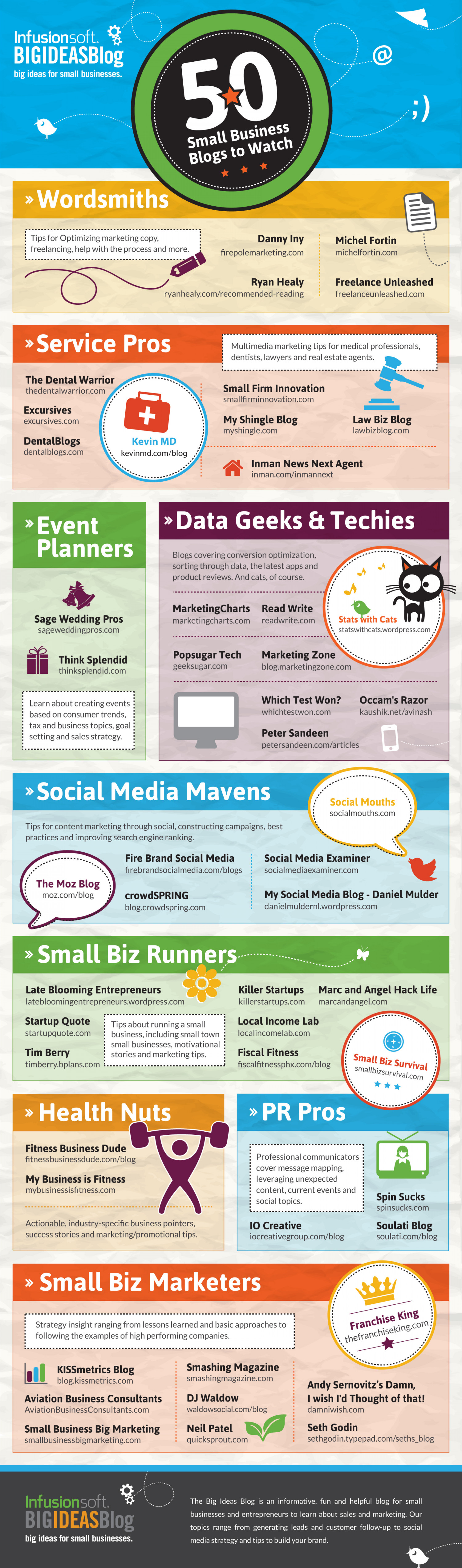 50 Small Business Blogs to Watch Infographic