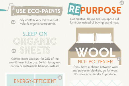 50 Ways Your Home Could Save The Planet Infographic