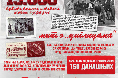 50th anniversary of Red Star Belgrade's stadium - Marakana Infographic