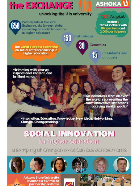 5 Years of Ashoka U Infographic