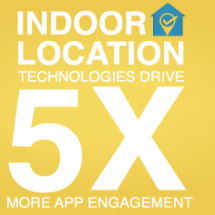 5X Factor of Indoor Location Infographic