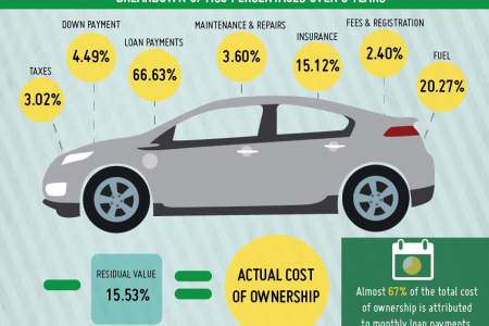 what those lights dashboard mean infographic