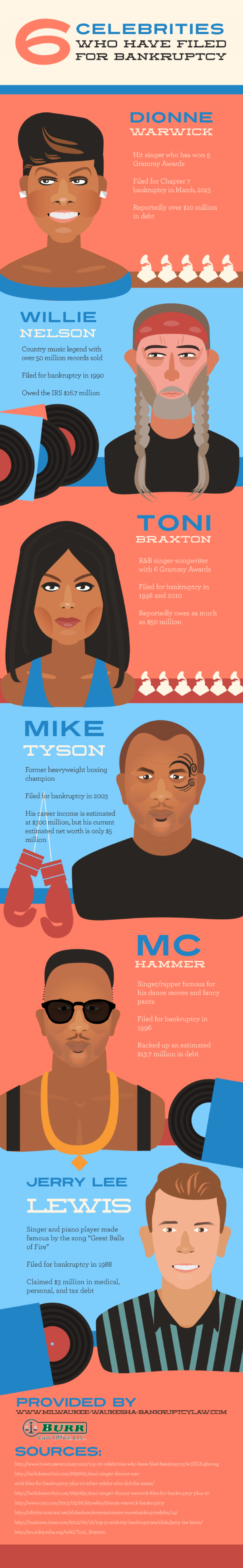 6 Celebrities Who Have Filed for Bankruptcy Infographic