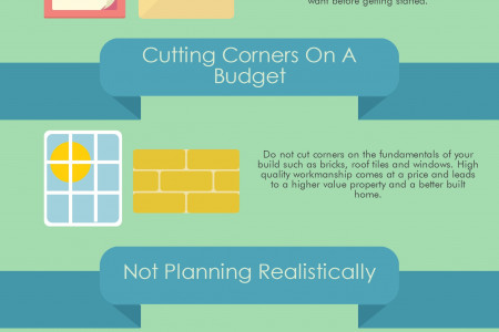 6 Common Home Building Mistakes Infographic