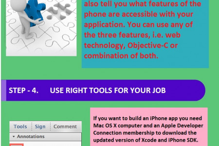 6 Easy Steps to build a unique iPhone App Infographic