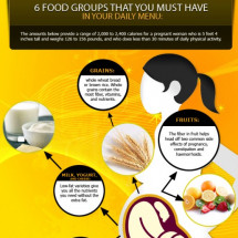 6 Food Groups That Moms Must Have Infographic