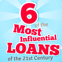 6 of the Most Influential Loans of the 21st Century Infographic