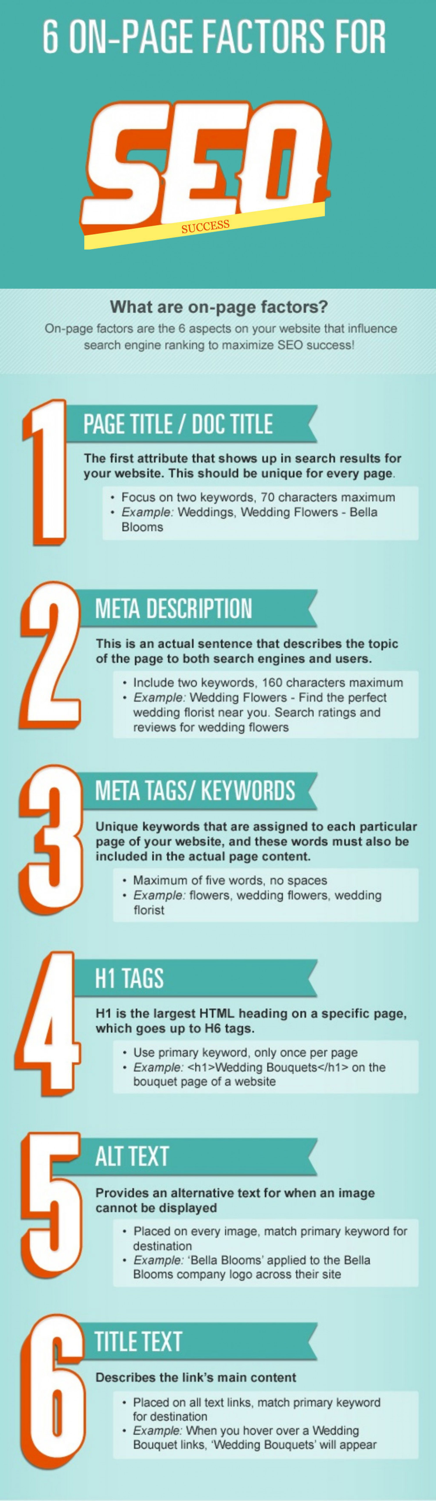 6 On-Page Factors For SEO Infographic