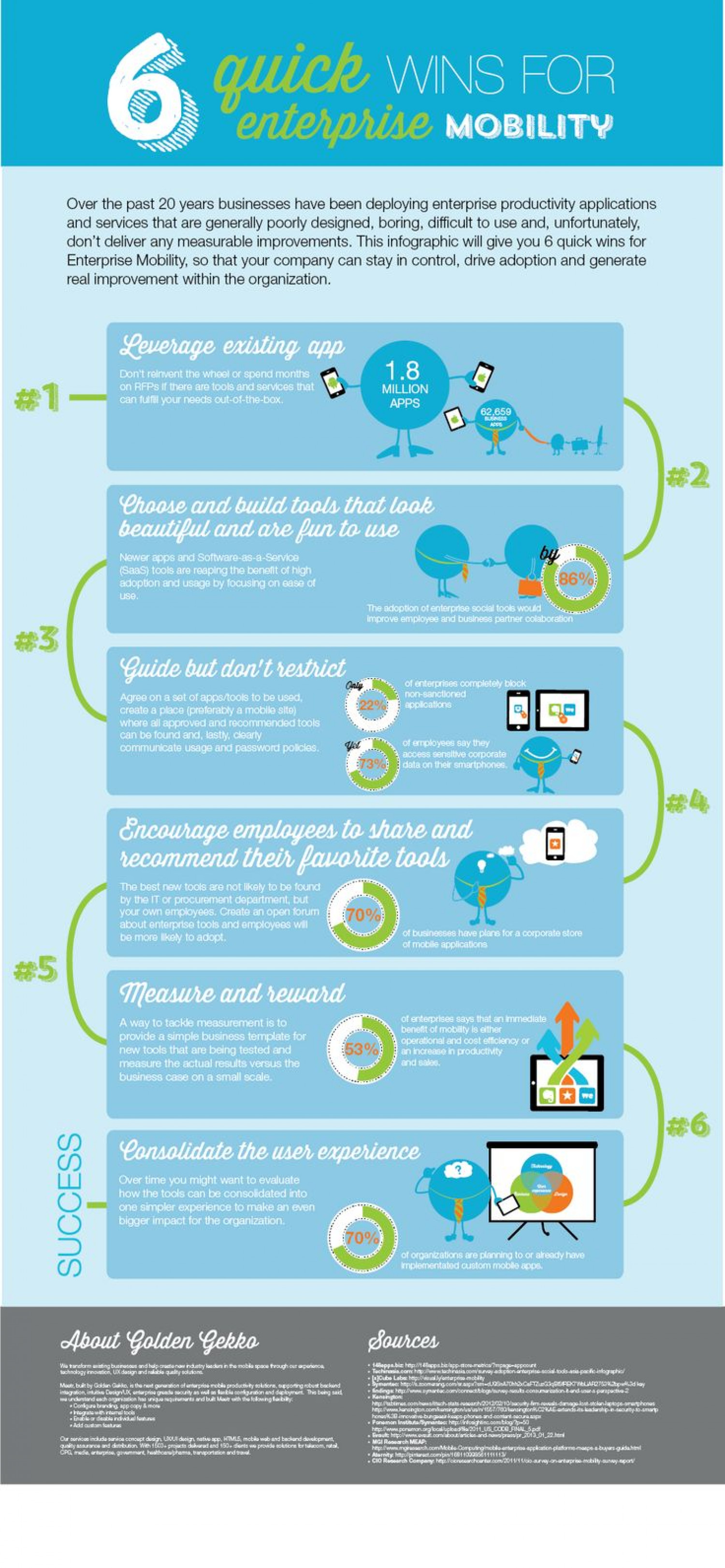 6 quick wiins for enterprise mobility Infographic