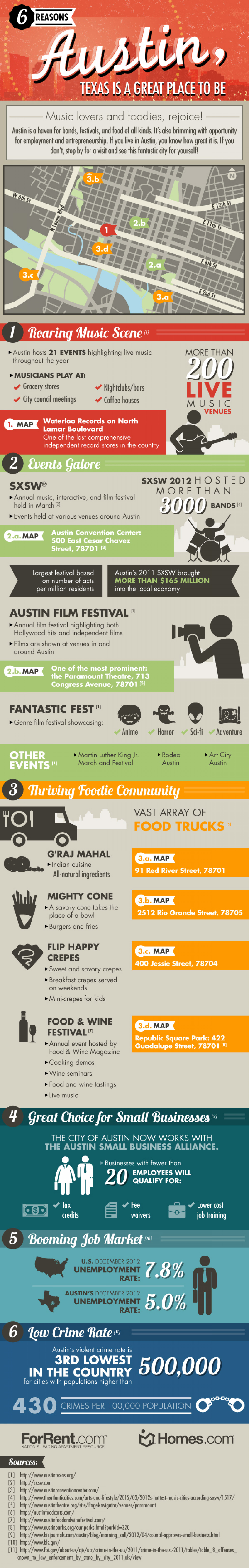6 Reasons to Live in Austin Infographic