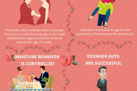 6 Reasons Why Older Women Date Younger Men Infographic