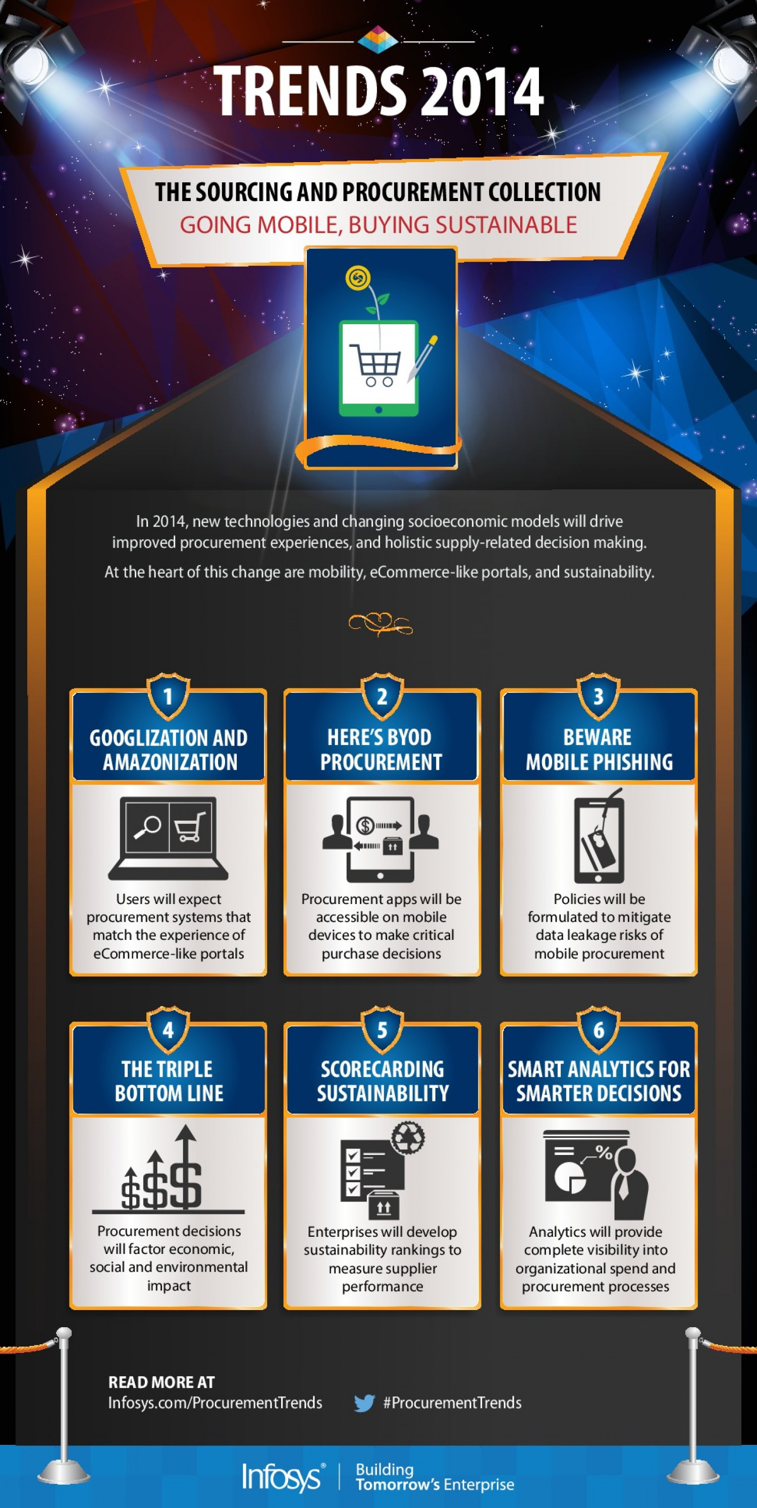 6 Sourcing & Procurement Trends For 2014 Infographic