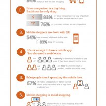 6 Stats on In-Aisle Mobile Infographic