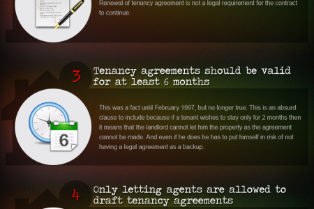 6 Tenancy Agreement Myths Busted (Infographic) Infographic