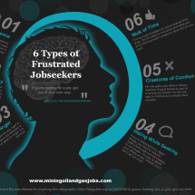 6 Types of Frustrated Jobseekers Infographic