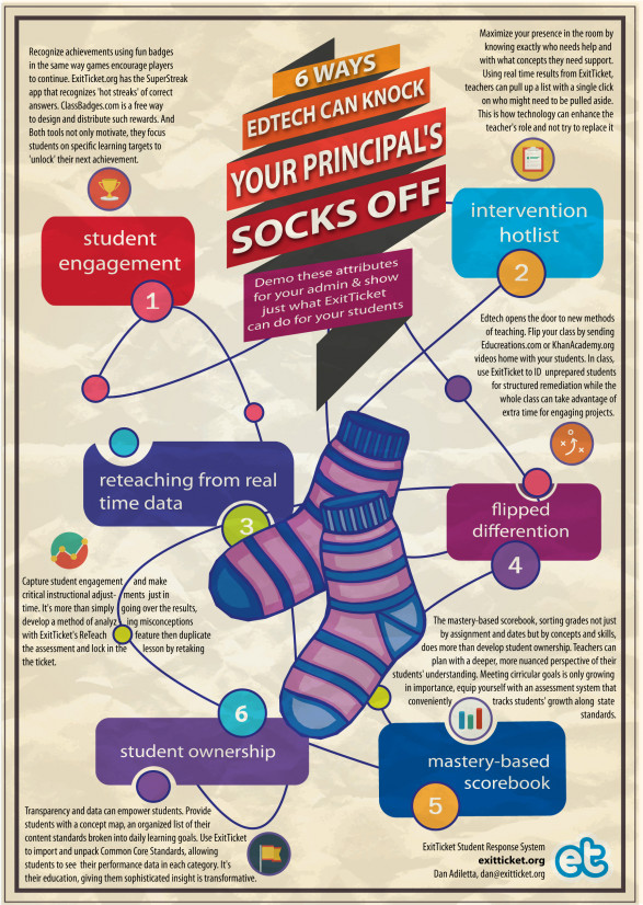 6 Ways Edtech Can Knock Your Principals Socks Off