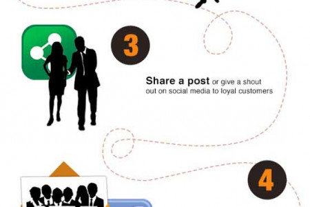 6 Ways To Say Thank You On Social Media Infographic