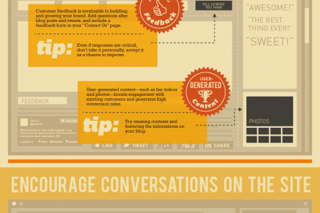 6 Ways To Social Proof Your Website And Build Trust In Your Brand Infographic