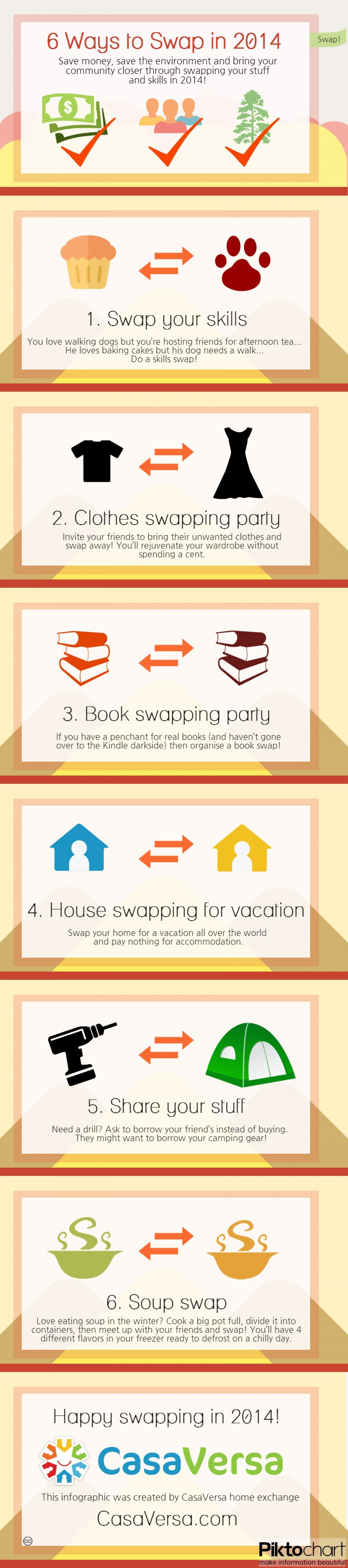 6 Ways to Swap in 2014 Infographic