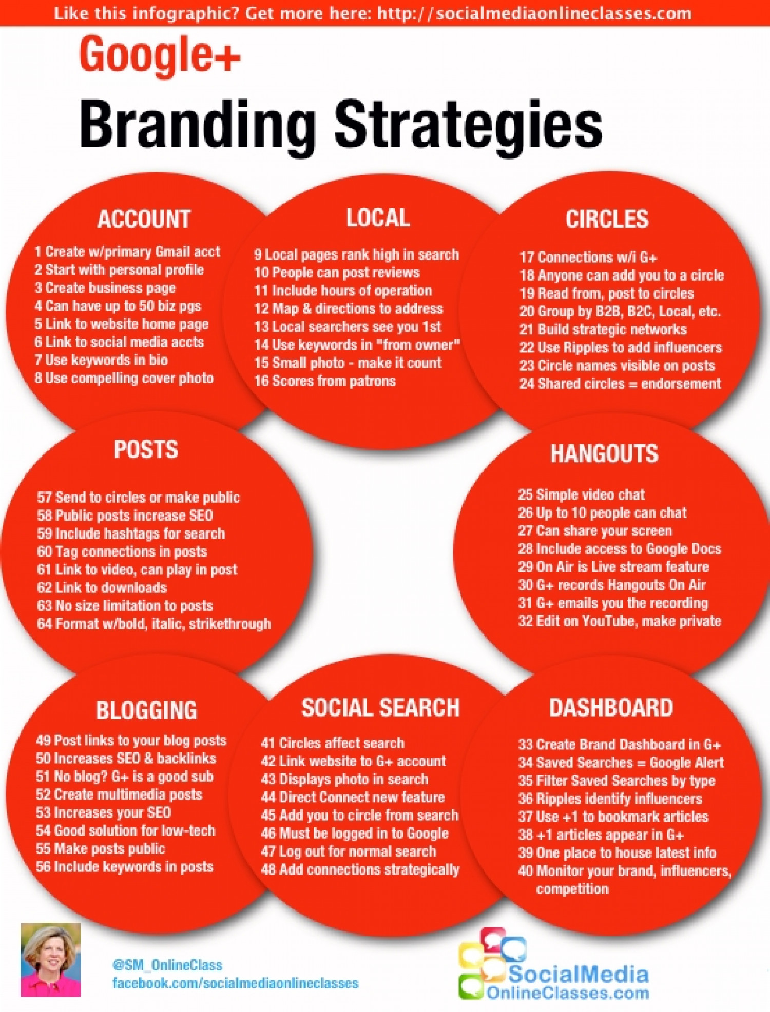 64 Google+ Content Strategies Infographic