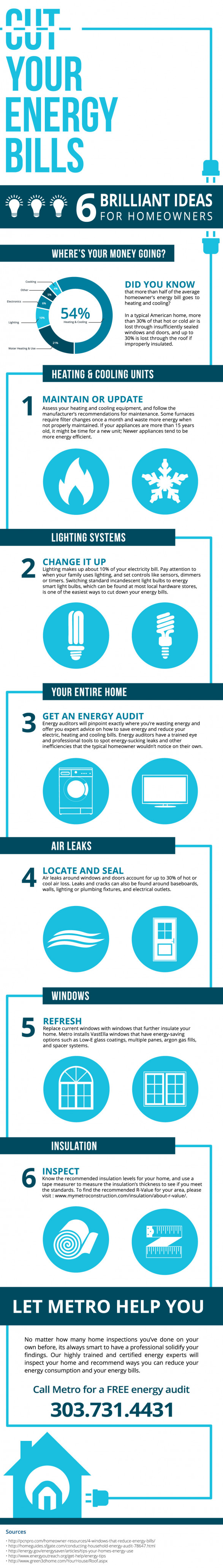 6 Brilliant Ways to Cut Energy Bills