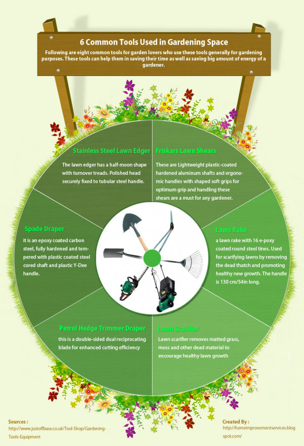 6 Common Tools Used in Gardening Space [Infographic]